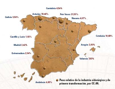Черная металлургия в Испании